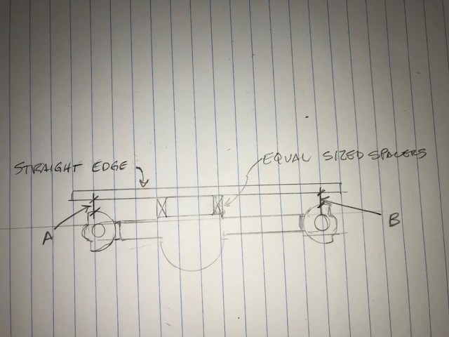 Axle alignment.jpg