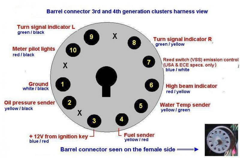 dash    gauge lights