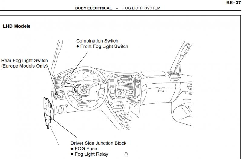 fog lamp relay location issues q's need help ih8mud forum 1999 toyota land cruiser fuse box diagram at creativeand.co