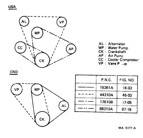 Gas In Cars Oil furthermore Ford Taurus Radio Wiring Diagram furthermore 4 Pin Relay Wiring Diagram Fog Light furthermore Electrical Wiring Diagram 2007 Toyota Fj Cruiser furthermore 1970 Toyota Fj40 Wiring Diagram. on electrical wiring diagram toyota land cruiser