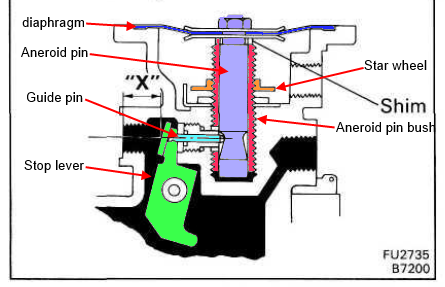 The Official 1HD-T/FT Fuel Pump Mod Tuning Thread | Page 39