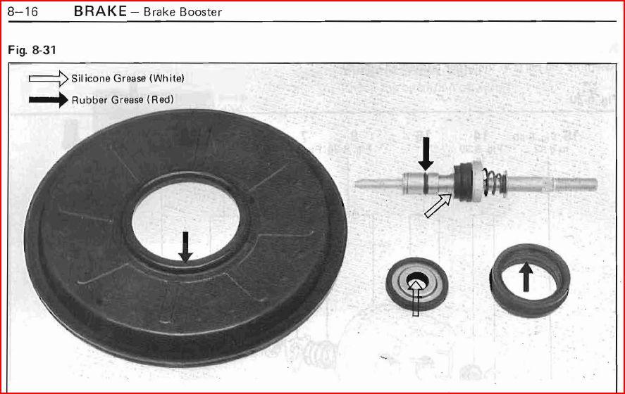 Anti Seize in Brake parts | Page 2 | IH8MUD Forum