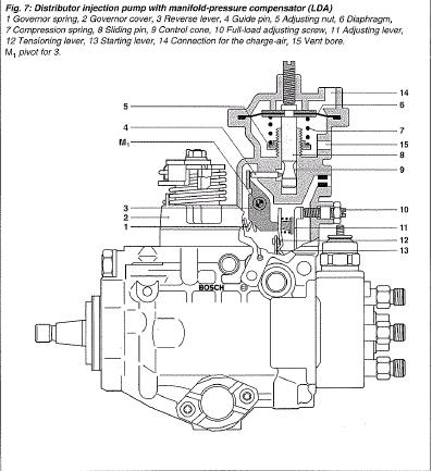 Auxiliary Engine Fuel Pump furthermore Cav Drive Shaft Seal Dpa Diesel Injection Pump Lucas Delphi Ring Tractor 28mm likewise Watch moreover Roosa Master Injection Pump Diagram besides Fuite Pompe Injection Lucas T58706. on bosch diesel injection pump diagram