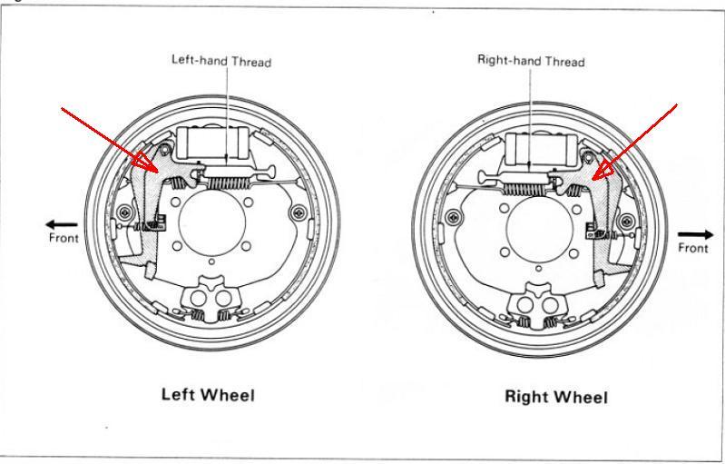 rear brake adjusting
