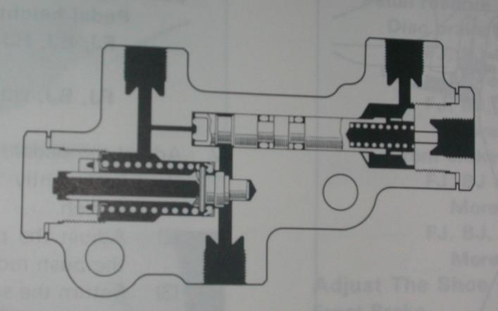 brake valve cutaway.jpg