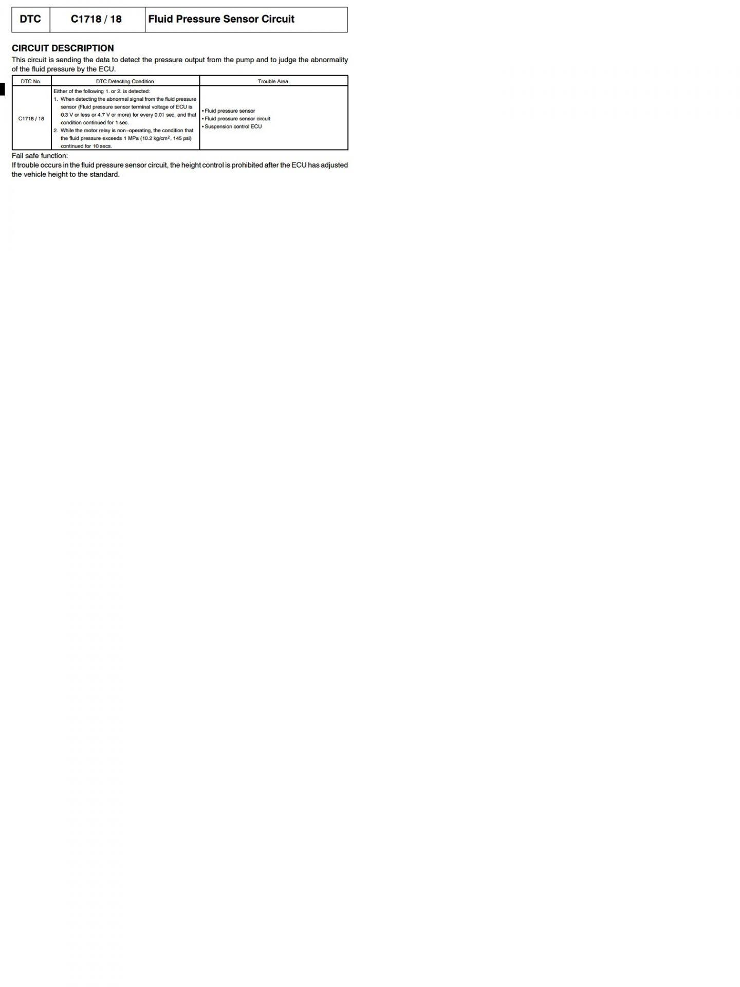 DTC report AHC C1718 & C1776, ABS C1223 & C1241   IH8MUD Forum