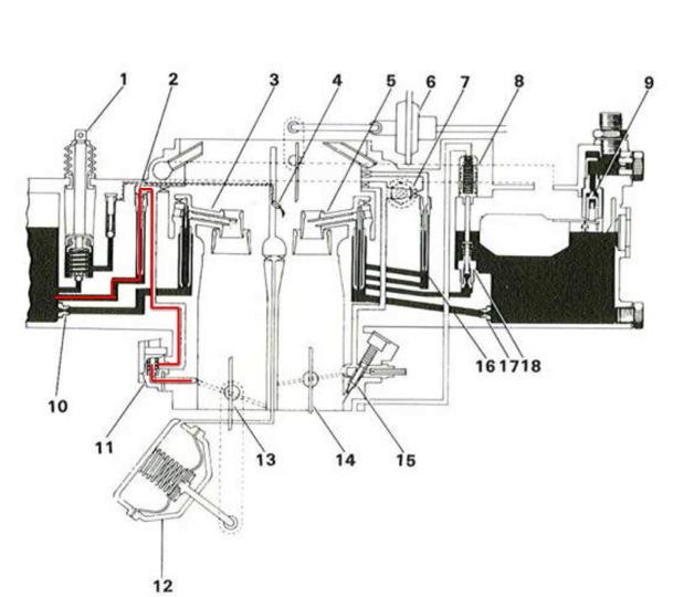 troubleshooting secondary slow cut valve modification on aisin 2f light switch wiring diagram carb cirucits 2f aisin fj60_secondary slow cut valve circuit jpg jpg