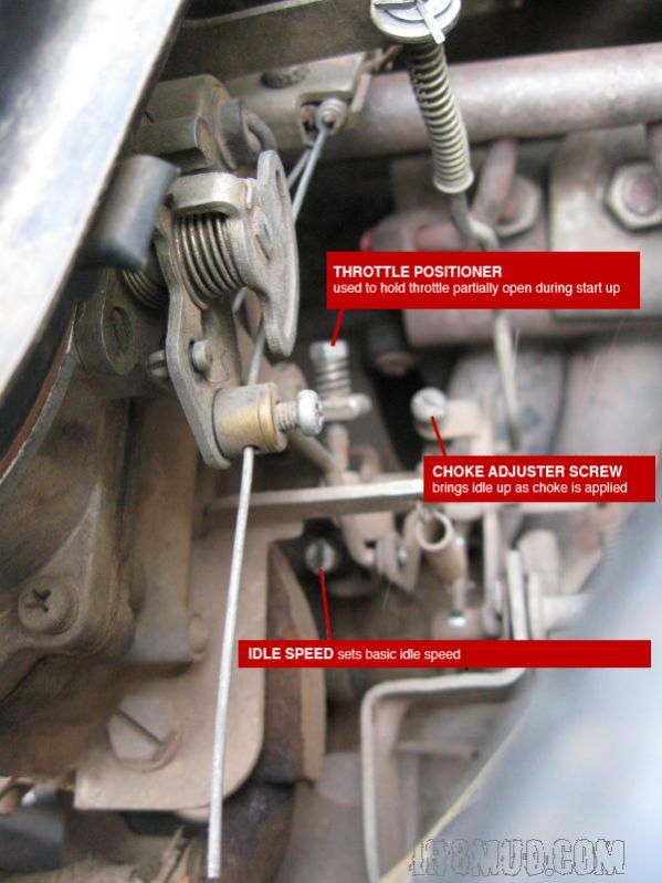 carburator-adjustors.jpg