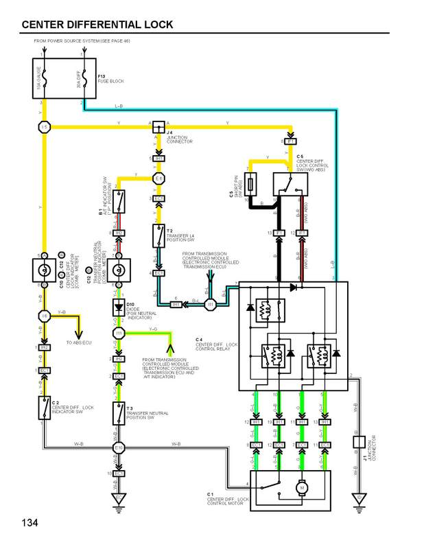 Kia Amanti 2003 2007 Fuse Box Diagram further 200 Cavalier Wiring Diagram further 94 Mustang Wiring Diagrams additionally Tbi Ect Sensor further Fuses And Relay Toyota Corolla E100. on toyota ignition switch location