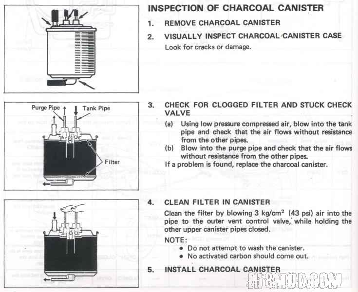 charcoal cannister.jpg