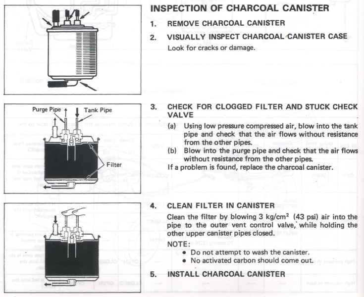 Charcoal Canister Test Procedure Ih8mud Forum