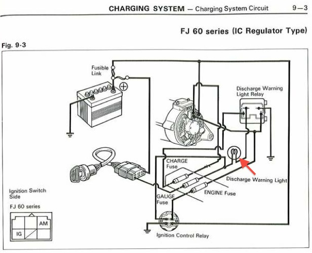 87 fj60 wiring diagram electrical wiring diagrams
