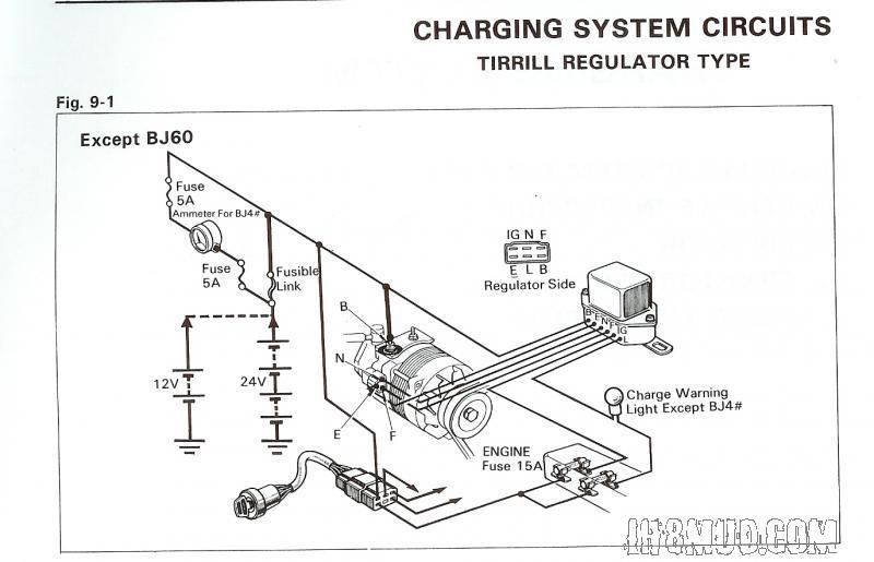 Fj40 Ammeter Wiring - WIRE Center •