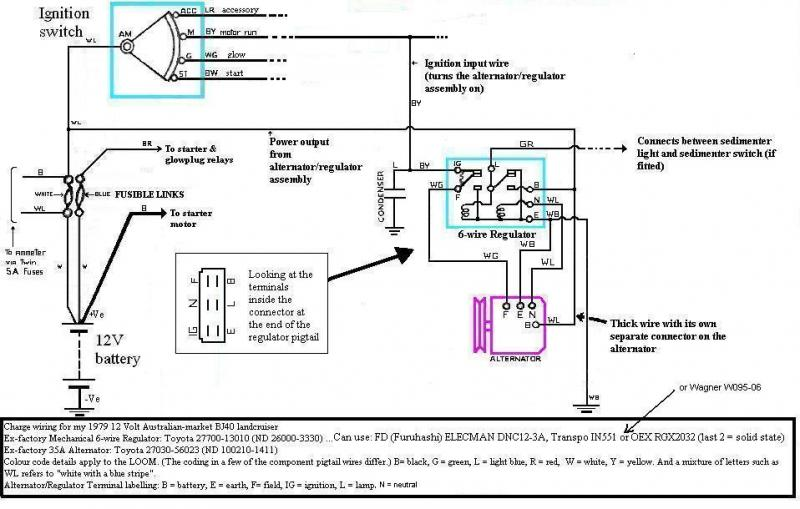 Ammeter Fusible Links Late Model 40 Series Page 3