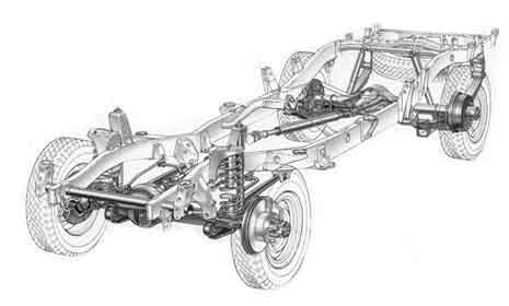 Anyone Have Lc 79 Frame Dimensions Drawing