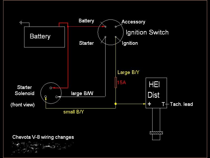 77 Fj40 V8 Wiring