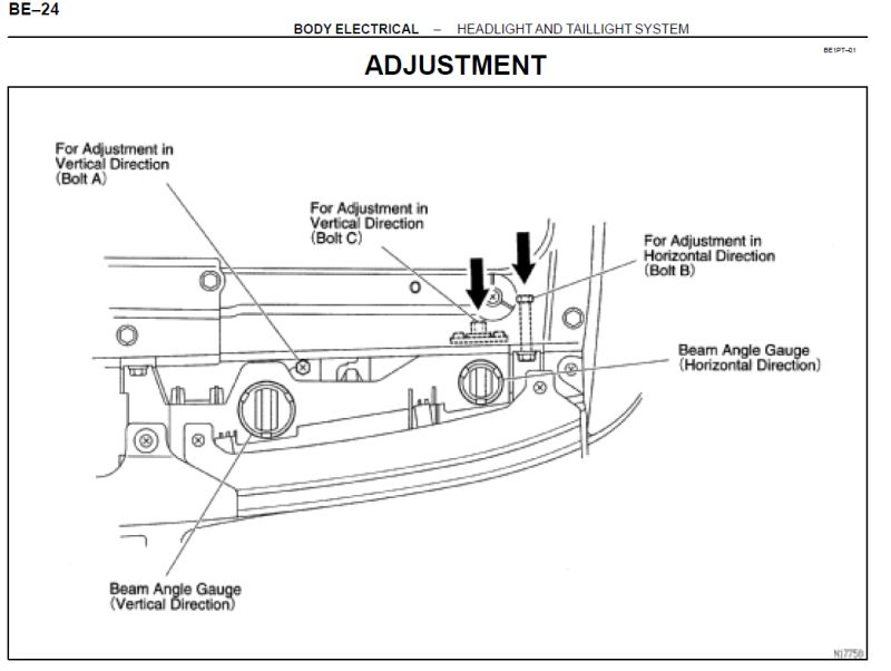 fj80 need help headlight adjustment ih8mud forum headlight adjustment diagram at crackthecode.co