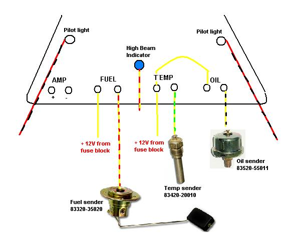 Gauge And Electrical Problems