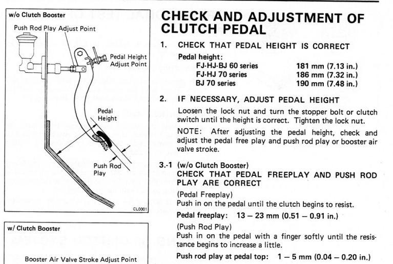 1992 toyota land cruiser repair manual