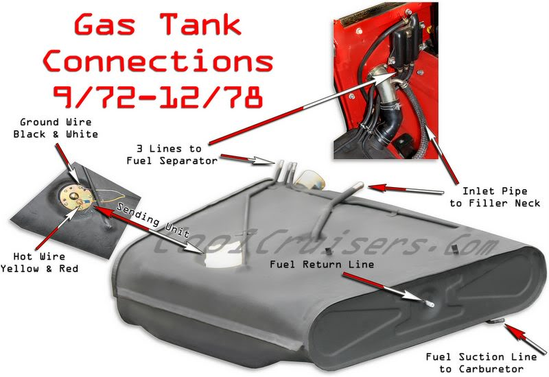 Toyota Lebanon Pa >> CCOT gas tank install? | IH8MUD Forum