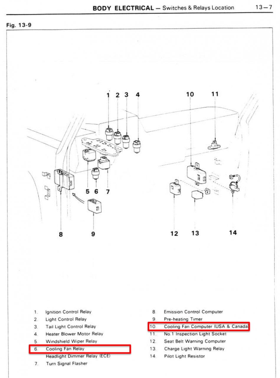 Cooling Fan Circuit Components FJ60 from chassis-body-1980 repair manual.png