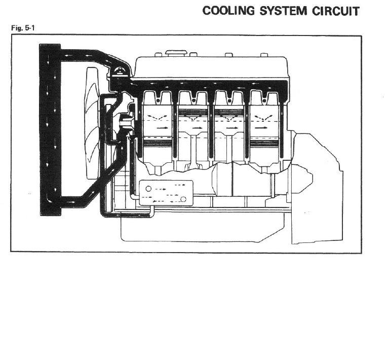 coolingcircuitB2B.JPG