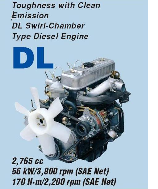 Image result for DL 42 turbo engine