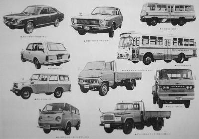 diesel catalog 1971.jpg