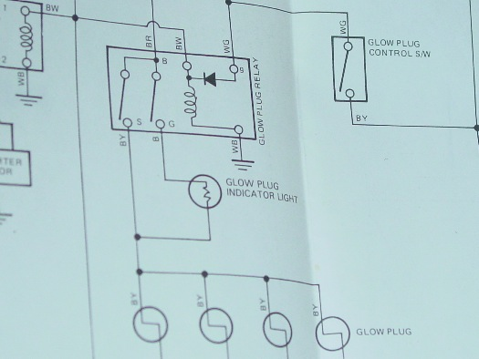 Citroen Dispatch Glow Plug Relay Wiring Diagram : Peugeot glow plug relay wiring diagram f
