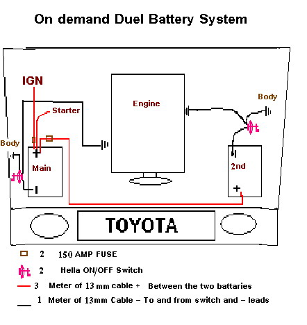 50019 Last Problem Battery Light Being Very Silly as well P 0900c1528003cfdd further 130   alternator swap furthermore Toyota Sienna 1998 Toyota Sienna Power Door Locks as well Viewtopic. on 3 battery wiring diagram
