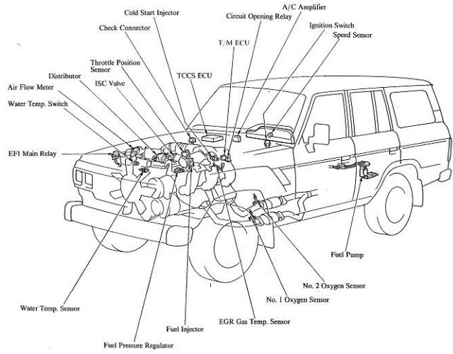 3fe engine diagram 2e engine diagram wiring diagram