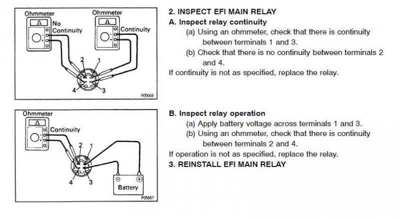 starter relay diagram wrong in factory manual? ih8mud forum  efi main jpg