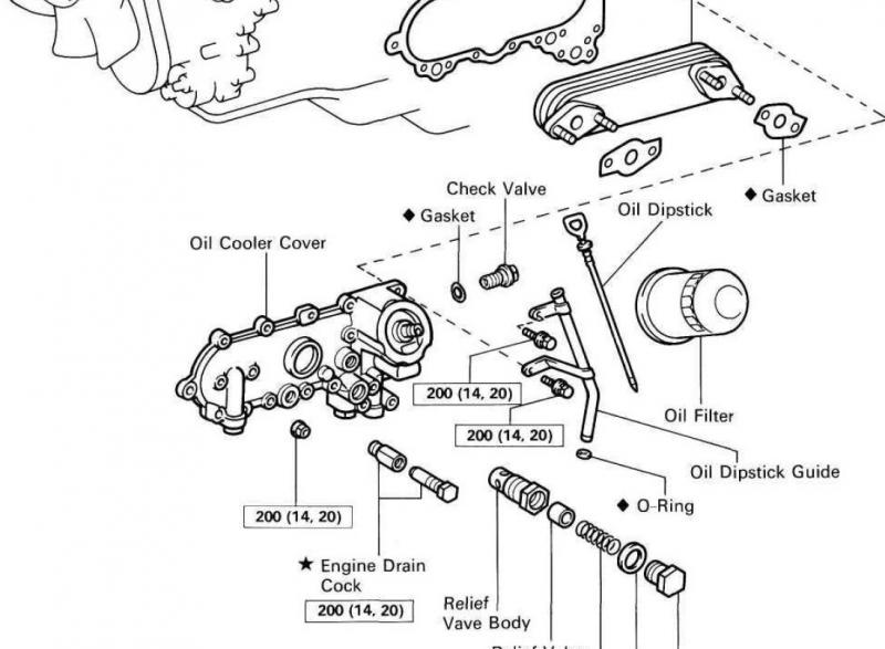 location of the coolant drain plug in 1hd