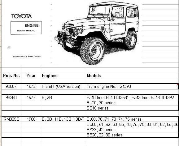 landcruiser body and chassis manuals info wanted ih8mud forum rh forum ih8mud com Toyota Land Cruiser FJ40 FJ40 Top