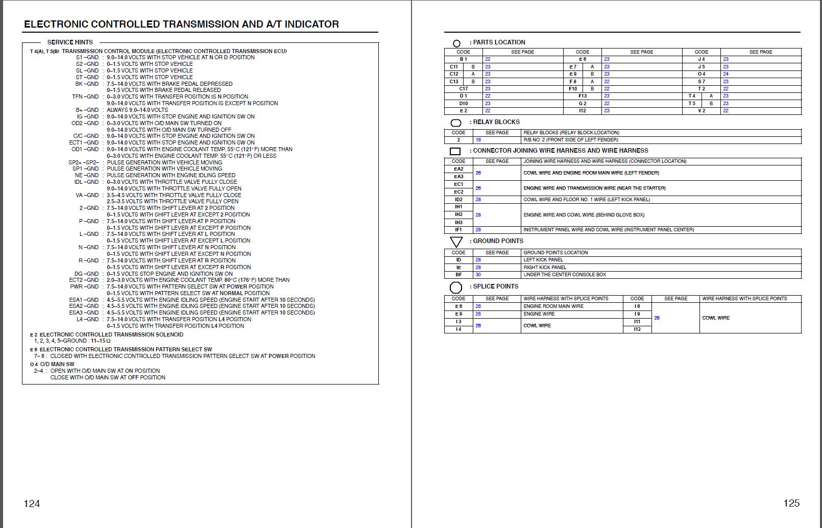 EWD, pg 124-125 (ECT and AT indicator).png