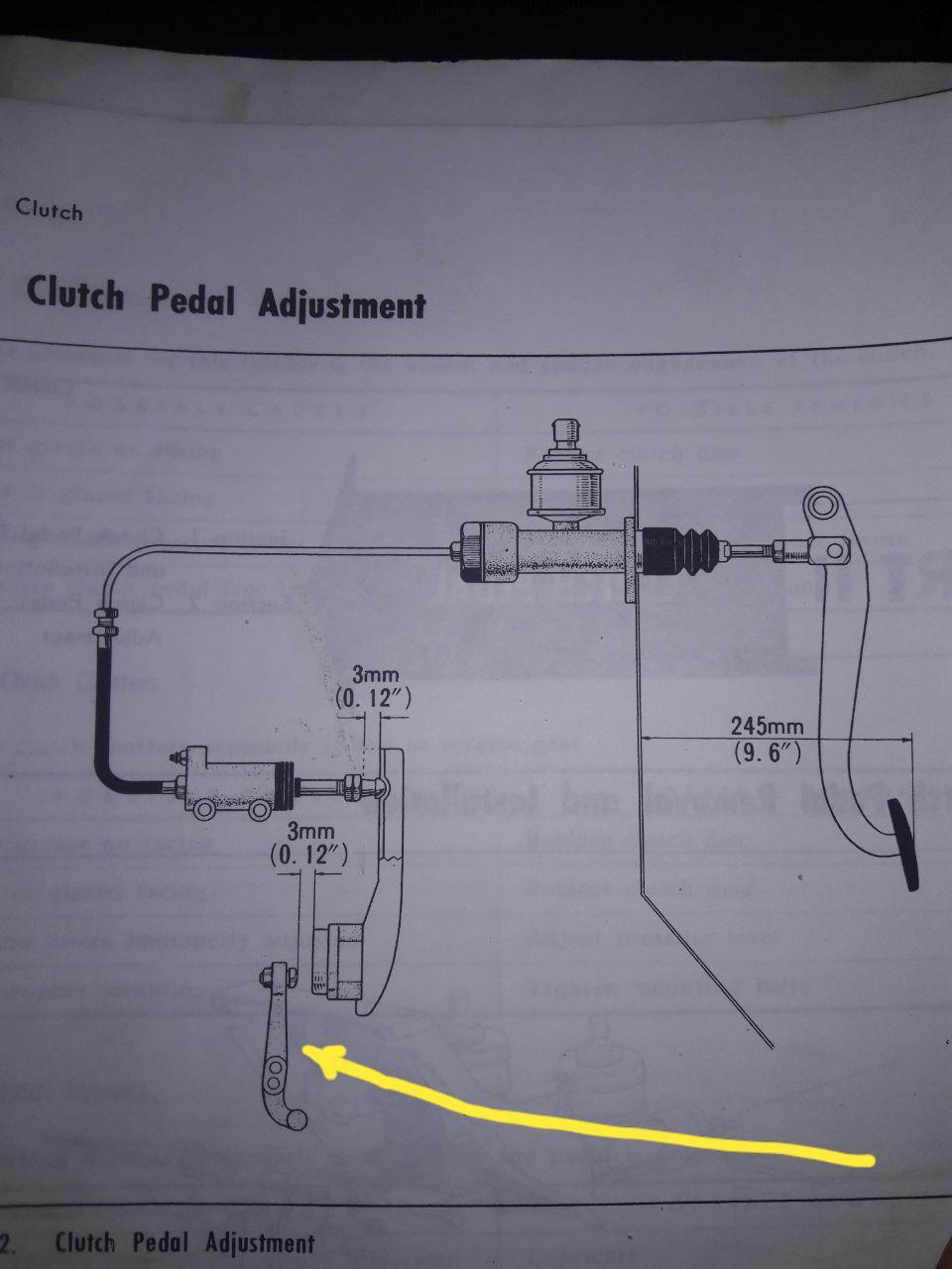 Factory Toyota manual: %22release lever%22.jpg