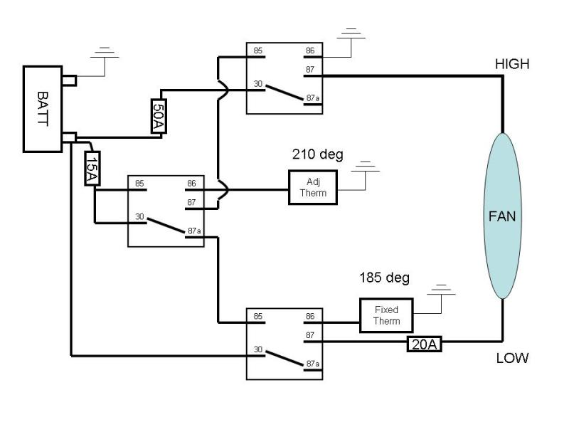 dual electric fan wiring diagram dual image wiring electric fan wiring diagram wiring diagram on dual electric fan wiring diagram