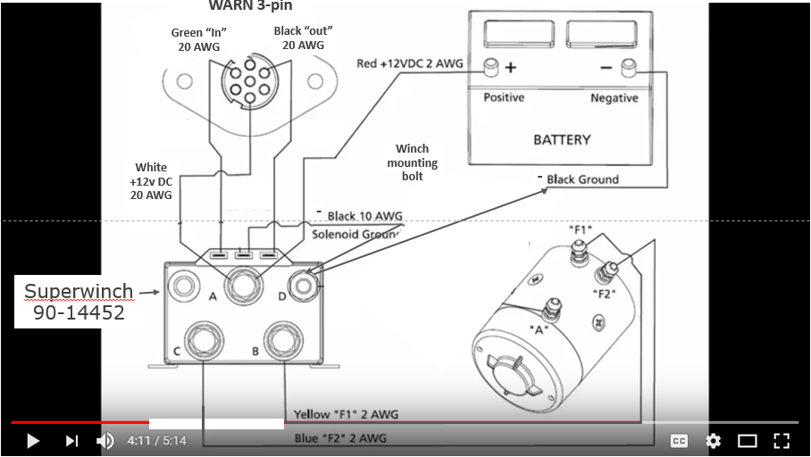Winch Wiring Diagram Solenoids from forum.ih8mud.com