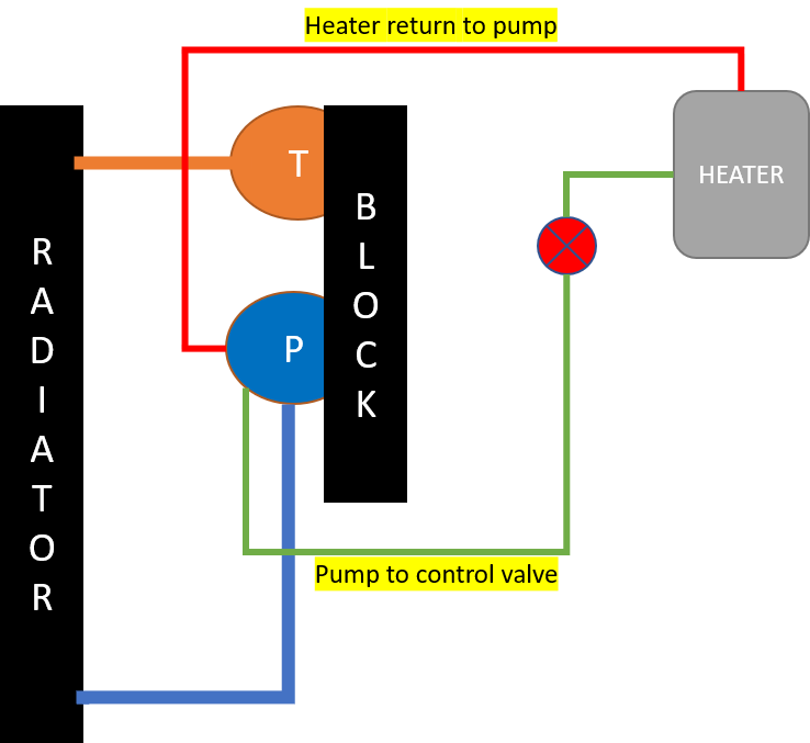 fj43 water diagram connections.png