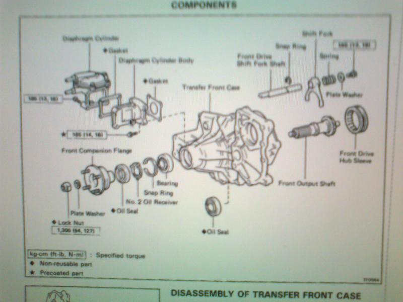 Transfer Case Front Output Oil Seal