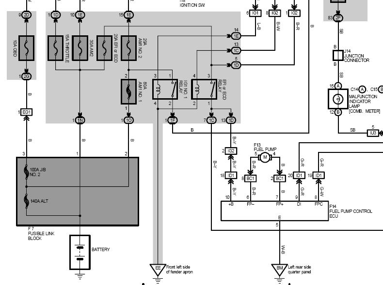 fuel pump relay fuse ih8mud forum note the location of the fuel pump ecu in this diagram and trace back to the battery looks like there is a fuse and relay hope this helps