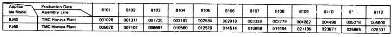 frame number reference 1981.jpg