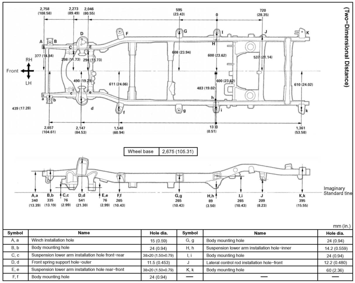 F150 Frame Diions - Diagram Schematic Ideas on