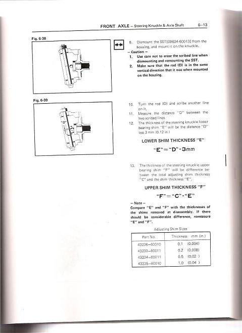 front axle fsm 2.JPG