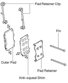 front brake parts.jpg
