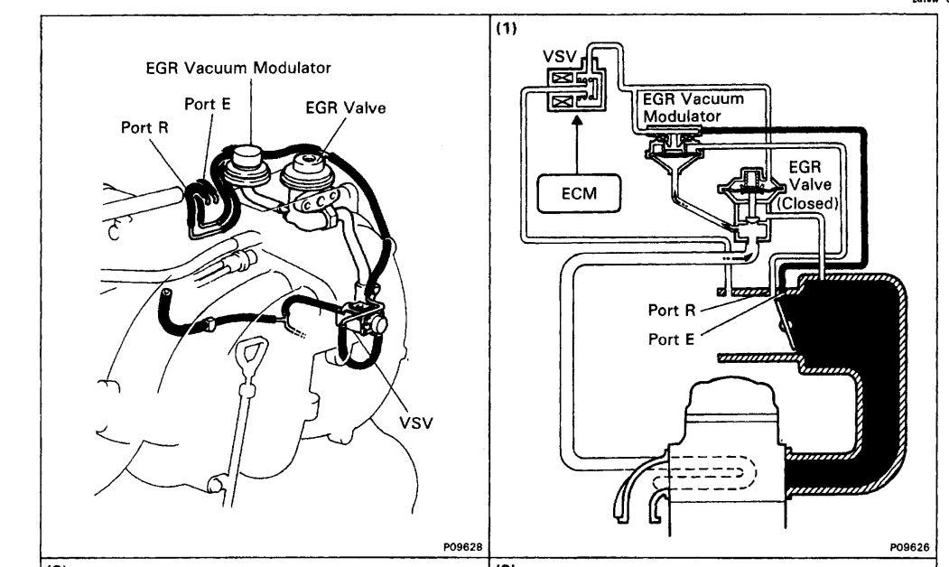 egr vacuum modulator meltdown following egt delete
