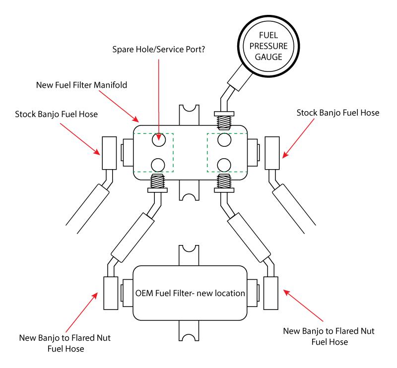 1fz fuel filter relocation
