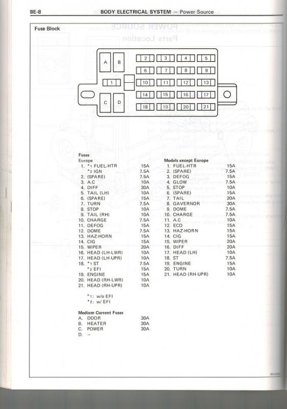 bj73 3b fusebox panel ih8mud forum toyota landcruiser 80 series fuse box at n-0.co
