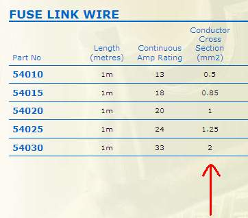 wire color code chart  | forum.ih8mud.com