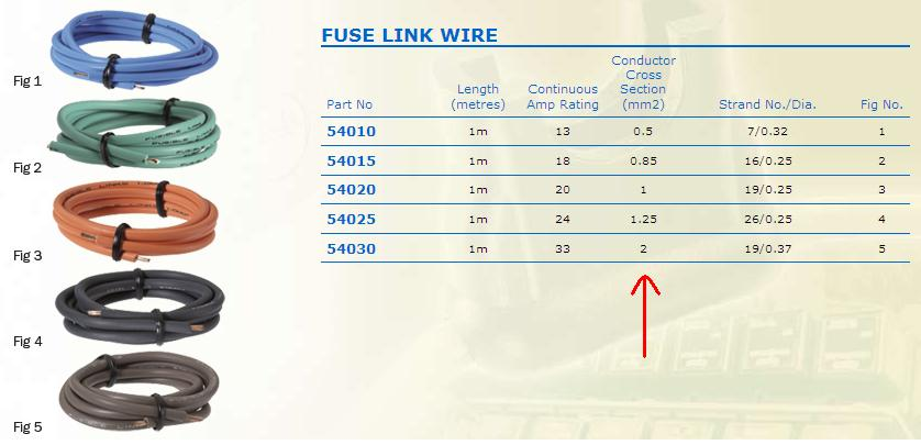 12 Gauge Fusible Link Wire | What Size Fusible Link For 8 Gauge Wire Data Schema